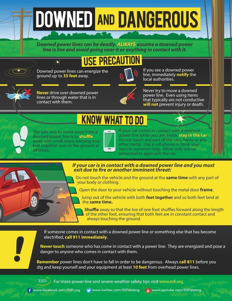 Be safe around downed power lines